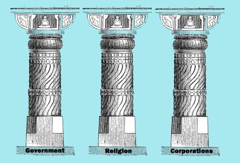 3 pillars of social dominance