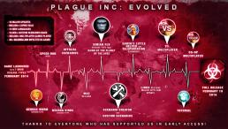219-2016-06-50-18-evolved-timeline